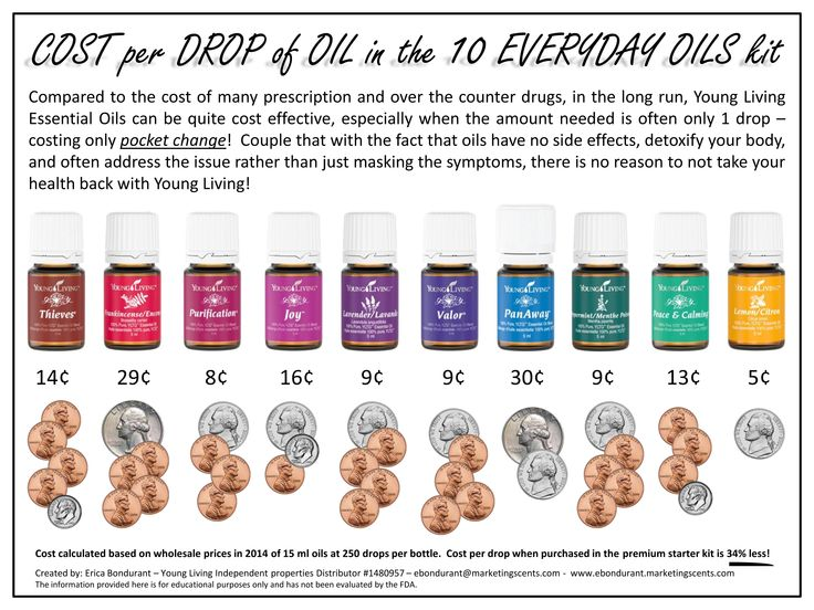 The cost of the most popular essential oils per drop - GOOD TO KNOW!