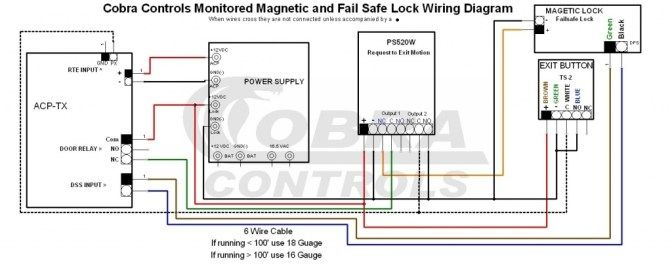 access control wire diagram within door access control