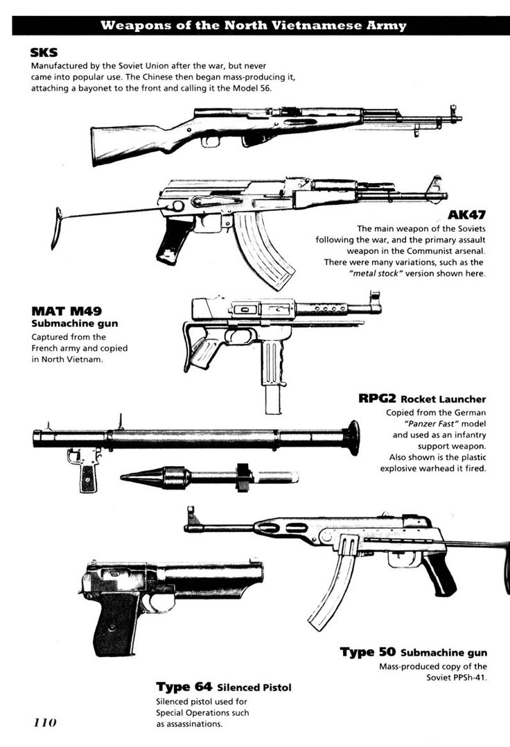 Indice de Armamento del valeroso y victorioso Ejercito de Vietnam del Norte.