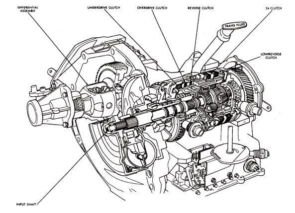 PDF ONLINE - Chrysler A604