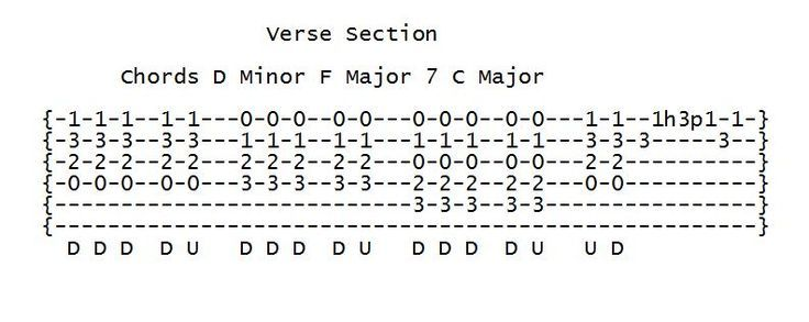 Chords Used In The Song What Its Like By Everlast Easy Guitar