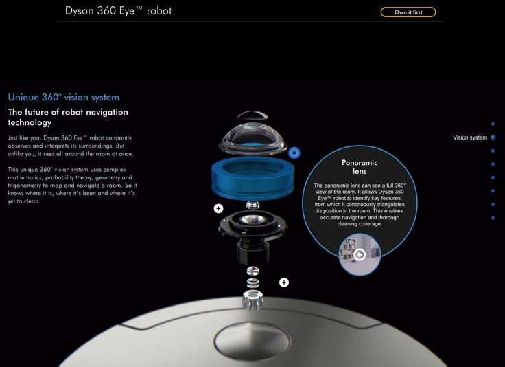 Dyson 360 Eye Robot