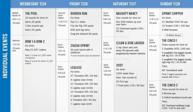 2013 Games Events Individuals | CrossFit Games