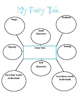 Fairy Tale story map (unit on TpT)