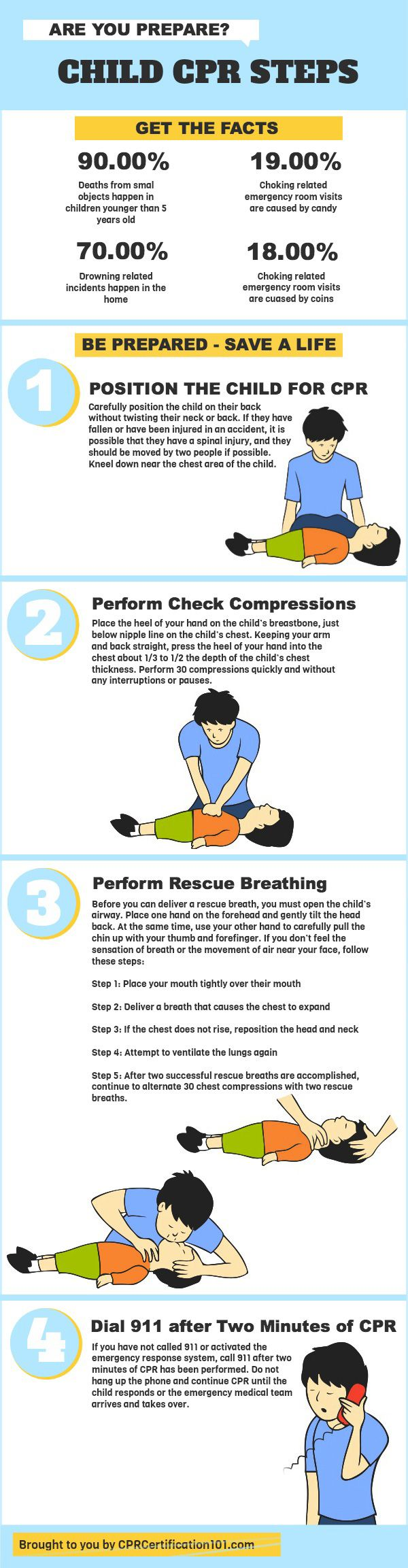 #INFOgraphic > Children CPR Instructions: Children are prone to accidents and as a parent you need to be prepared for emergency situations. Learning how to perform CPR on your child is extremely important because there are only a few minutes between life or death. Dont wait until its too late.  > http://infographicsmania.com/children-cpr-instructions/