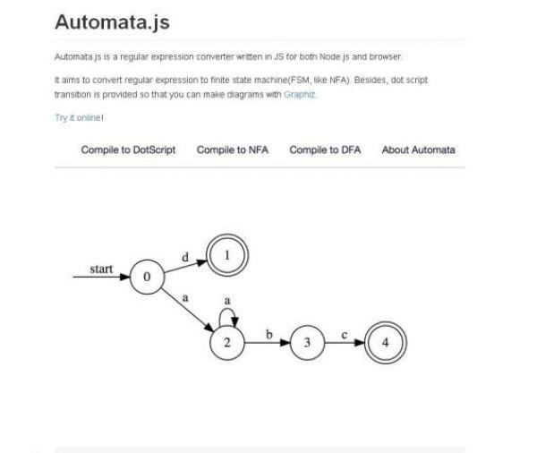 Un convertisseur JavaScript d'expressions régulières en machine à états finis - Automata.js  Automata.js est un convertisseur d'expression régulière écrite en Javascript à la fois pour Node.js et votre navigateur.  http://www.noemiconcept.com/index.php/fr/departement-communication/news-departement-com/206938-webdesign-un-convertisseur-javascript-dexpressions-r%C3%A9guli%C3%A8res-en-machine-%C3%A0-%C3%A9tats-finis-automatajs.html