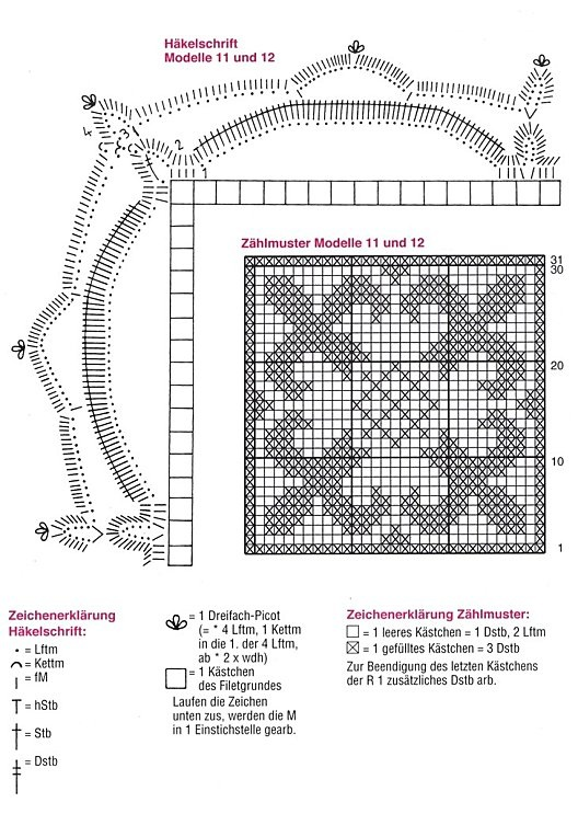 89 best crochet diagram images on pinterest crochet chart flor de lys ccuart Images