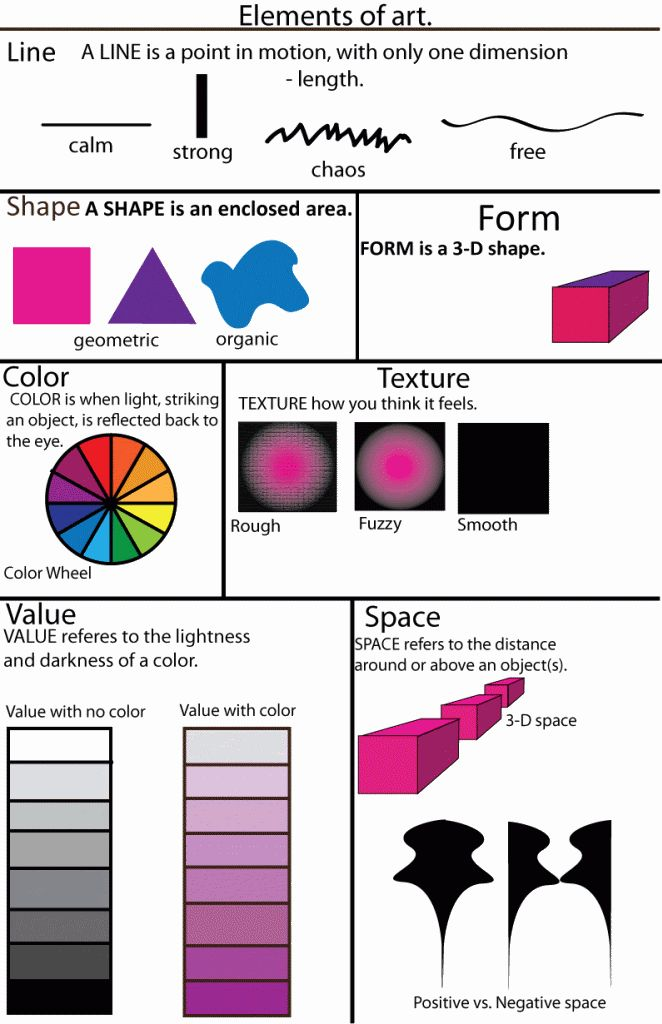 7 Elements Of Art : Best images about grade art ed ideas on pinterest