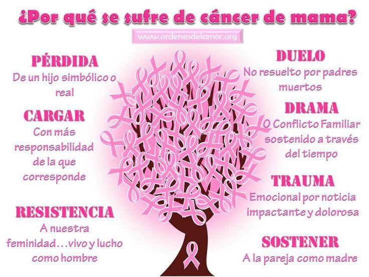 Cancer (Fuente: Ordenes del Amor, Facebook)