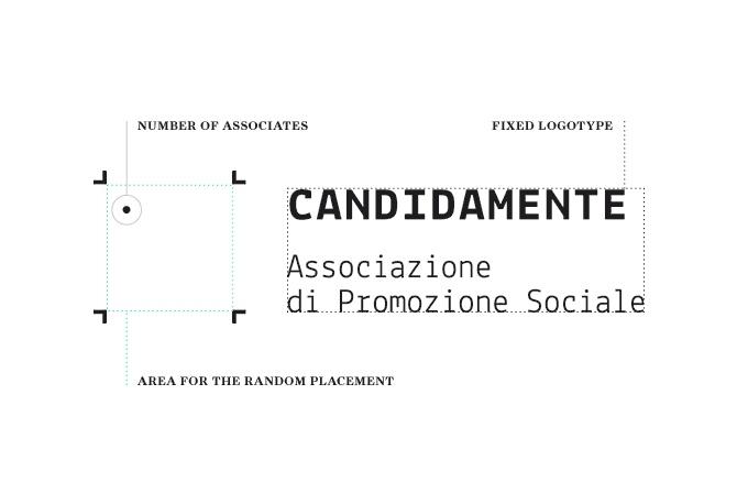 Candidamente Identity / Mintea + Infotipo    —    #tipografia #identity #basic #lekton #candidamente #candidamente.org #processing