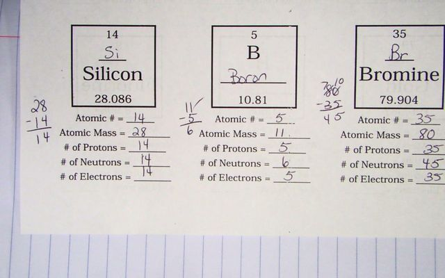 Printables Atoms Family Worksheet collection of atoms family worksheet bloggakuten bloggakuten