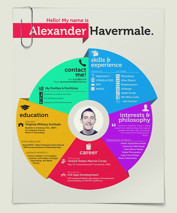 1222 best Infographic Visual Resumes images on Pinterest - visual resume examples
