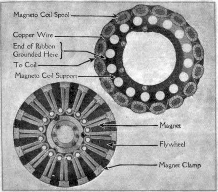 model t magneto modification - Google Search