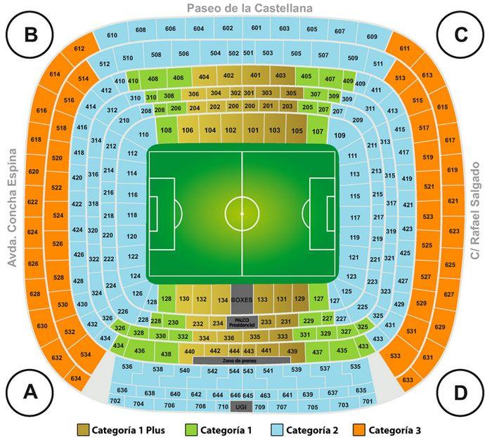 Купить Билеты на футбол Реал Мадрид - План стадиона Сантьяго Бернабеу по секторам