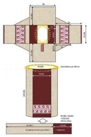 Схема сборки женской русской рубахи