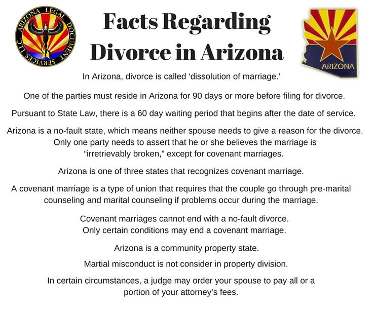 23 best divorcefamily law images on pinterest arizona divorce arizona legal document services l provides package rates for dissolution of marriage divorce with and without children solutioingenieria Choice Image