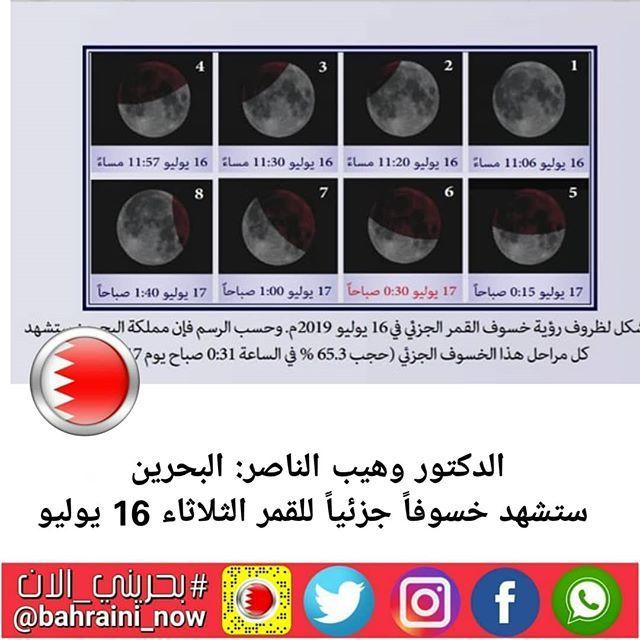 الدكتور وهيب الناصر البحرين ستشهد خسوفا جزئيا للقمر الثلاثاء 16 يوليو قال الأستاذ الدكتور وهيب عيسى الناصر أستاذ الفيزياء التطبيقية ب Movie Posters Movies