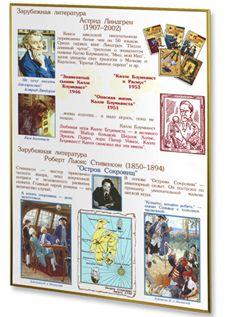 Плакаты по литературе