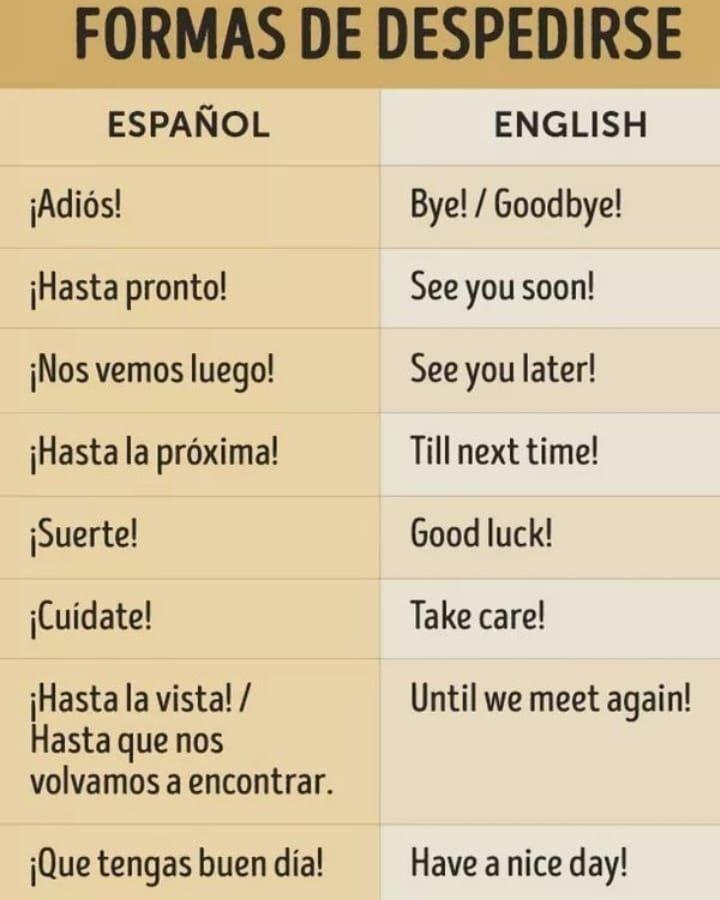 English Care Suscribete En Instagram Formas De Despedirce En Ingles Verbos Ingles Español Palabras Basicas En Ingles Como Aprender Ingles Basico