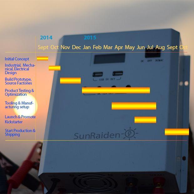 SunRaiden Solar Inverter-Charger for Off Grid Power Systems by Michael Sewanaku — Kickstarter