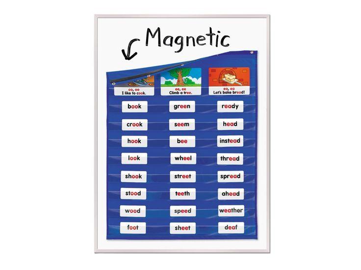 Magnetic Pocket Chart