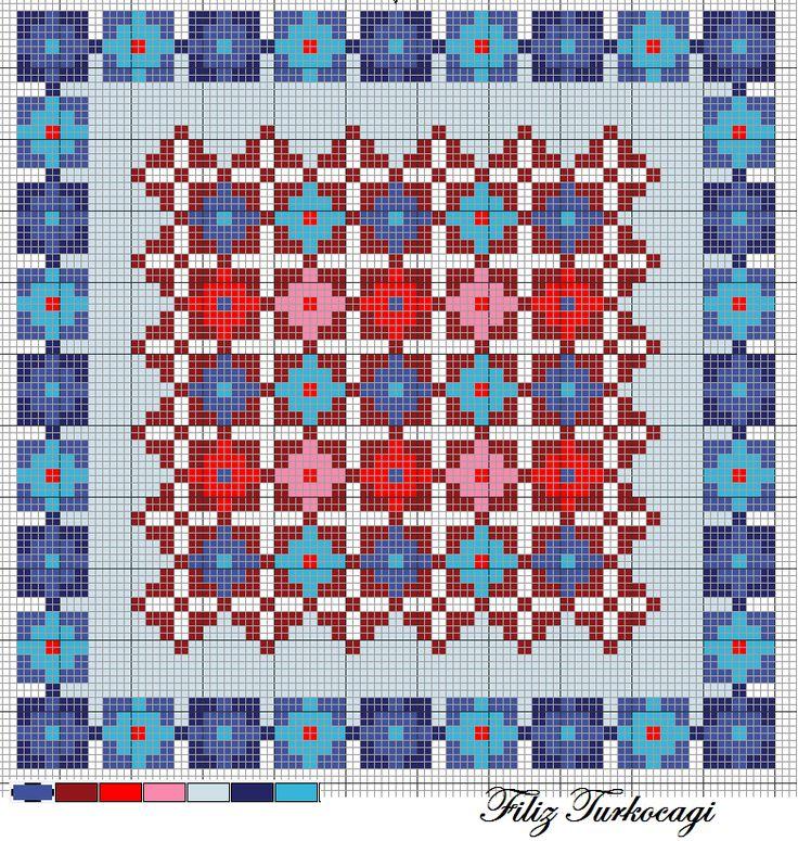 Geometrik Desen...Designed by Filiz Türkocağı