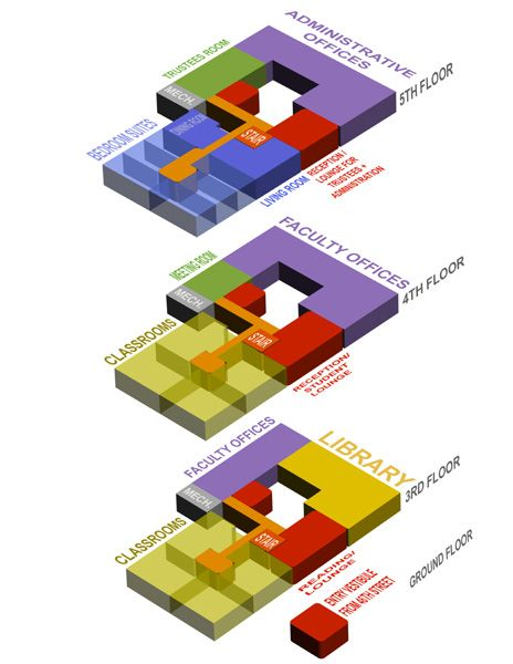 program diagrams architecture - Google Search