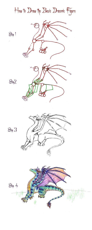 Para desenhar dragões primeiramente você tem que entender que eles sãolagartinhascom escamas garras, chifres, dentes grandes, espinhos, e...
