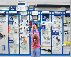 Interactive Word Wall for Science Teaching and Learning in Community: science