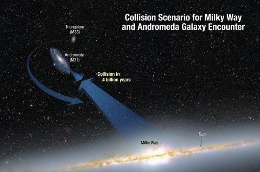 New understand for you?: Spaces, Milky Way Galaxy, Head On Collies, Vans, Andromeda Galaxies, Illustration, Collis Paths, Milkyway, Andromeda Galaxy