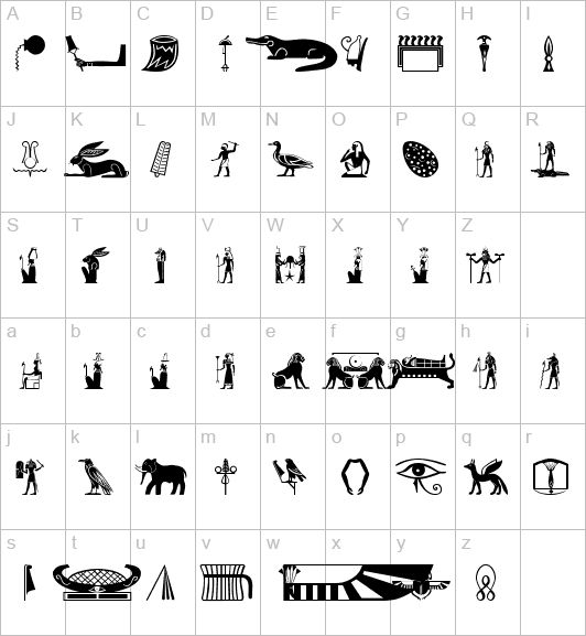 Old Egypt Glyphs Character Map
