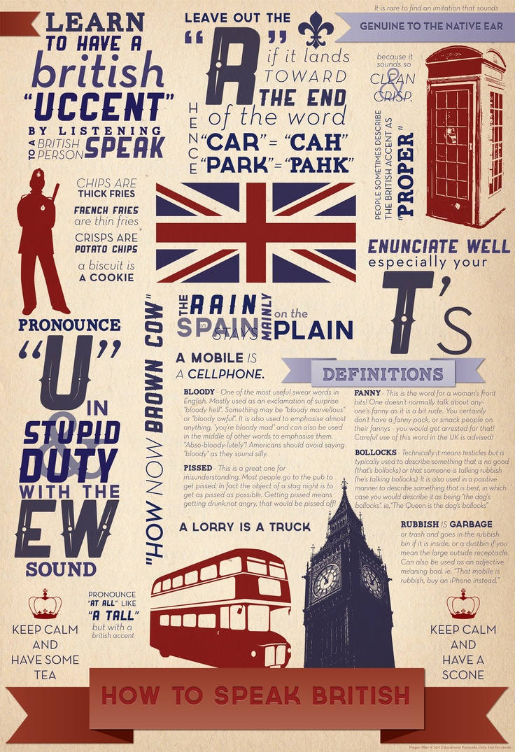 How to speak british accent infographic
