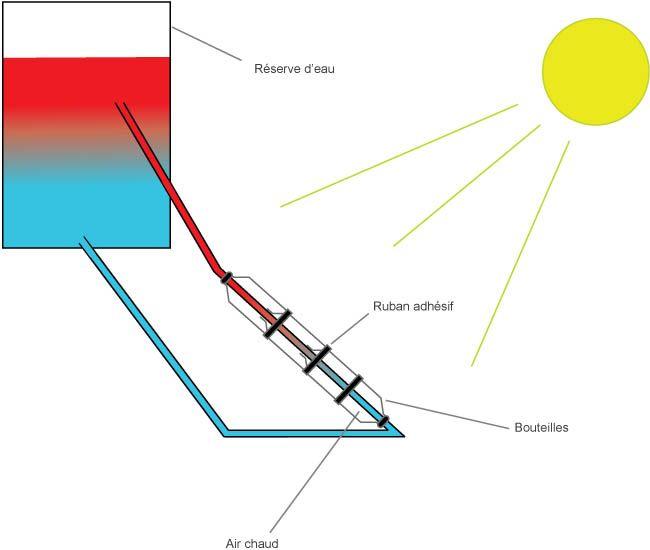 Chauffe-eau solaire Sans titre - 1.jpg