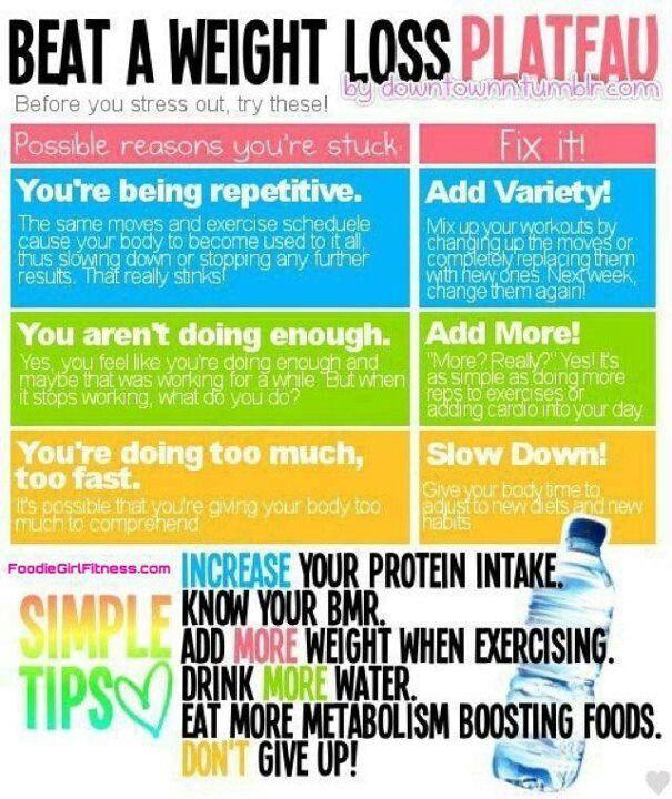 Burn fat after 35