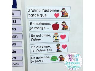 Fall sentence starters - Primary French Immersion Resources