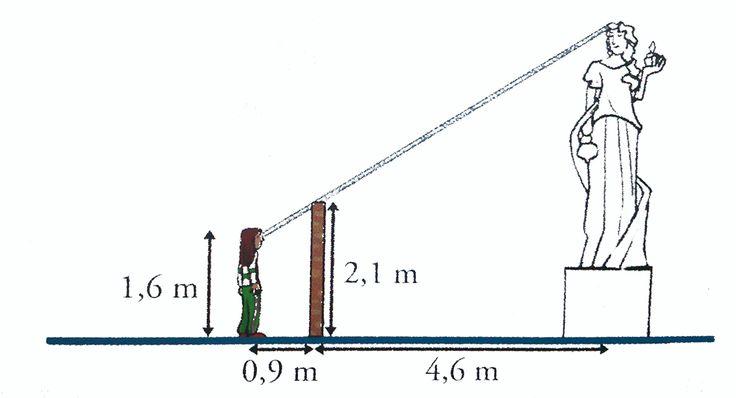 Sobre semejanza de figuras planas. El teorema de Tales. Aplicaciones geométricas y a situaciones reales.