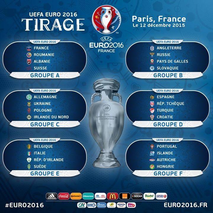 Les Équipe pour L'Euro 2016 ⚽