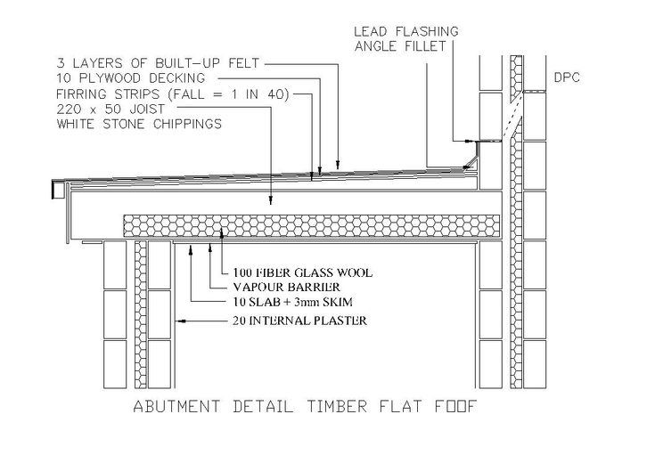 Flat Roof Mariners Way Remodel Pinterest Flats And