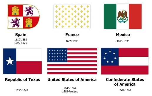 The Flags Of Texas Spain France Mexico Republic Of Texas United States Of America Confederate States Of America Bandiera Cultura Spagna