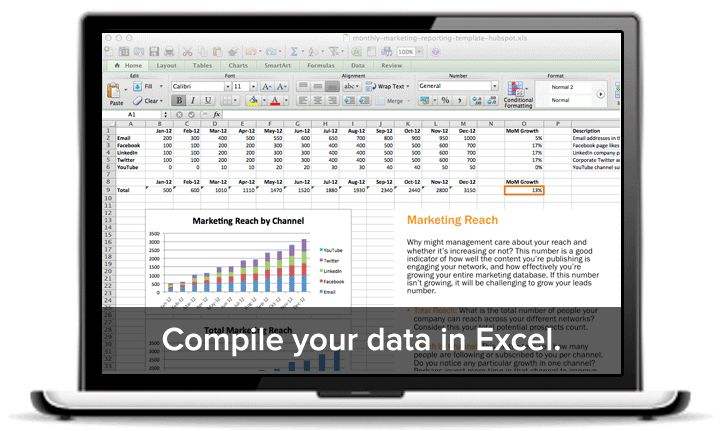 Free Monthly Marketing Reporting Template Excel and PowerPoint Templates to Make Your Monthly Reporting Faster and Easier