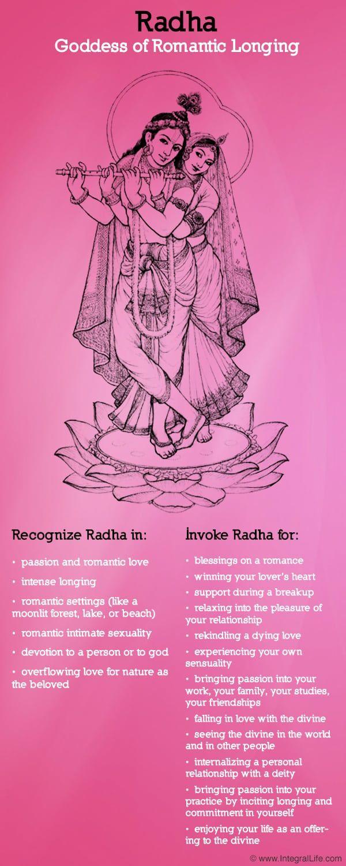Radha, Goddess of Romantic Longing