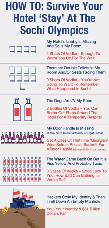 """""""HOW TO: Survive Your Hotel 'Stay' At The Sochi Olympics"""""""