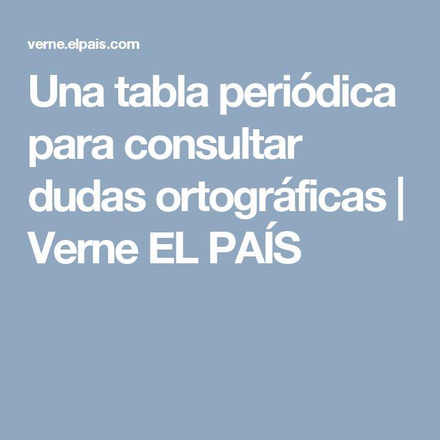 Una tabla periódica para consultar dudas ortográficas | Verne EL PAÍS