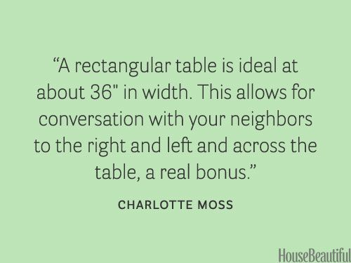 The ideal table width. housebeautiful.com. #table #table_width