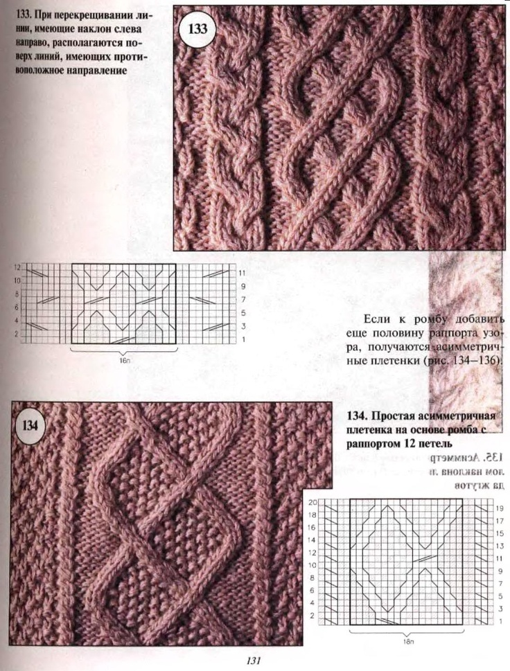 Knitting  Celtic Cables