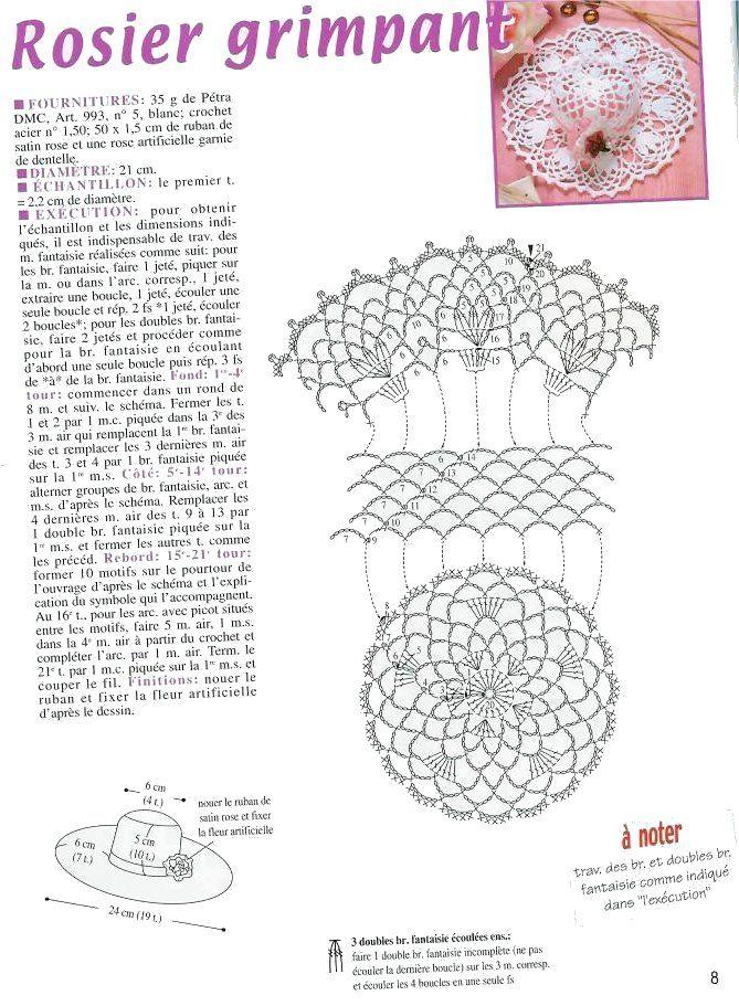 ERA GORROS SOMBREROS-1000 MALLAS MINIATURAS - Vielty - Picasa Web Albums