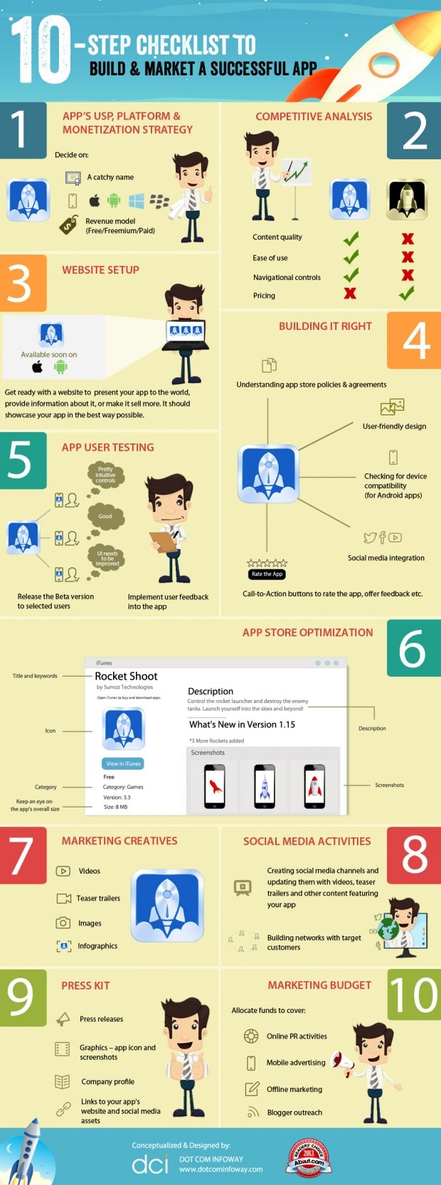 The app development business is very competitive these days. If you are planning to develop a new app, you should take time to choose the right strategy, develop quality app, and market it like a pro. This infographic shows you some of the steps you should take to promote your app: [Source]