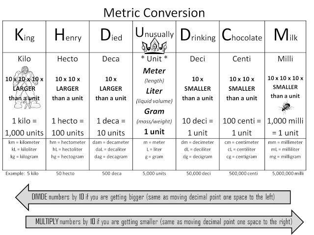 Metric system game - MathFox - Math Activities For Kids