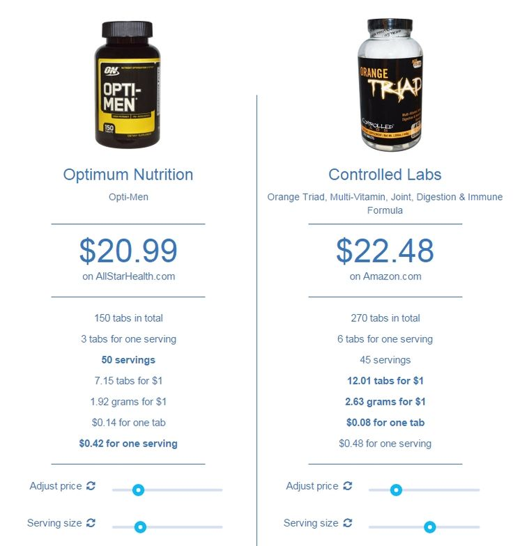 Optimum Nutrition Opti-Men vs Controlled Labs Orange Triad, vitamin comparison. Those are the most popular multivitamin products for men. Visit our site http://www.vitaminassistant.com/compare/Optimum-Nutrition-Opti-Men-150-vs-Controlled-Labs-Orange-Triad-270 to get detailed comparison, up to date prices and more ideas for your health support.