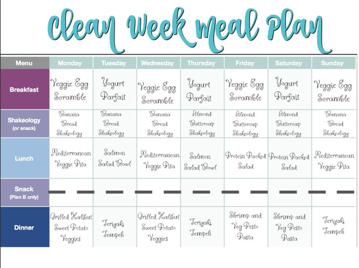 52 best Portion Control Meal Plans images on Pinterest Meal prep - control plan